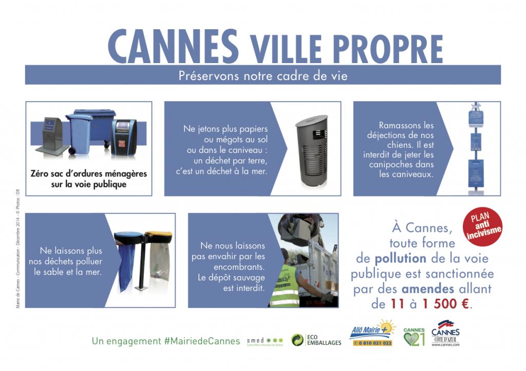 Consignes de tri Cannes - 2