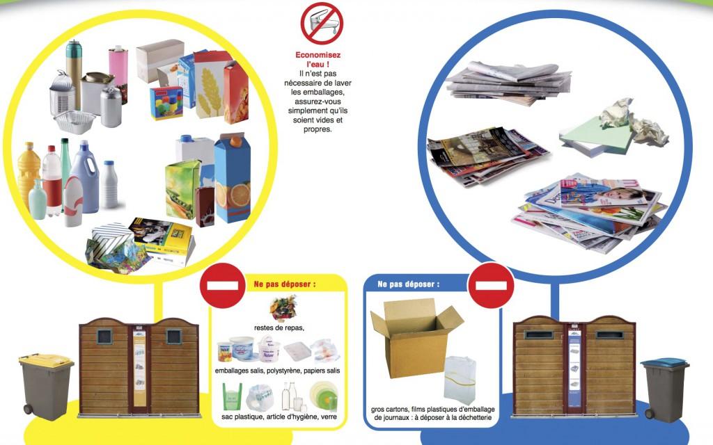 emballages et papier CCAA